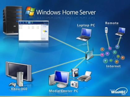 Windows Internet Explorer Emulator For Mac