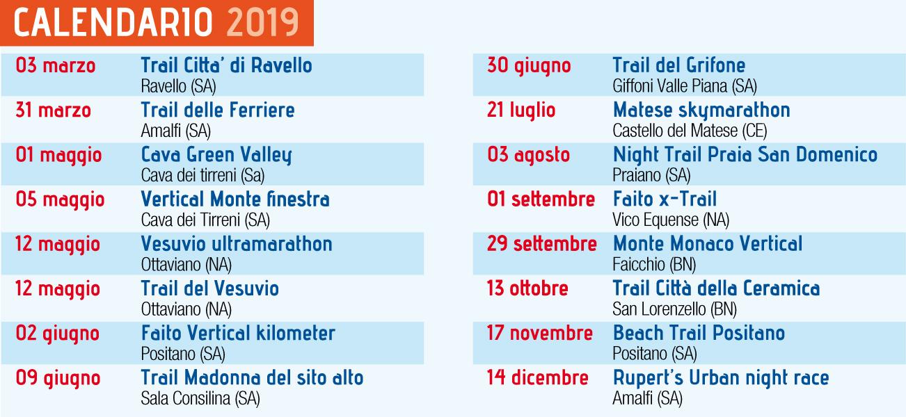 Calendario Gare Podistiche Campania.Atletica Per Tutti Il Calendario 2019 Del Trailcampania