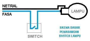 skema dasar pemasangan switch lampu