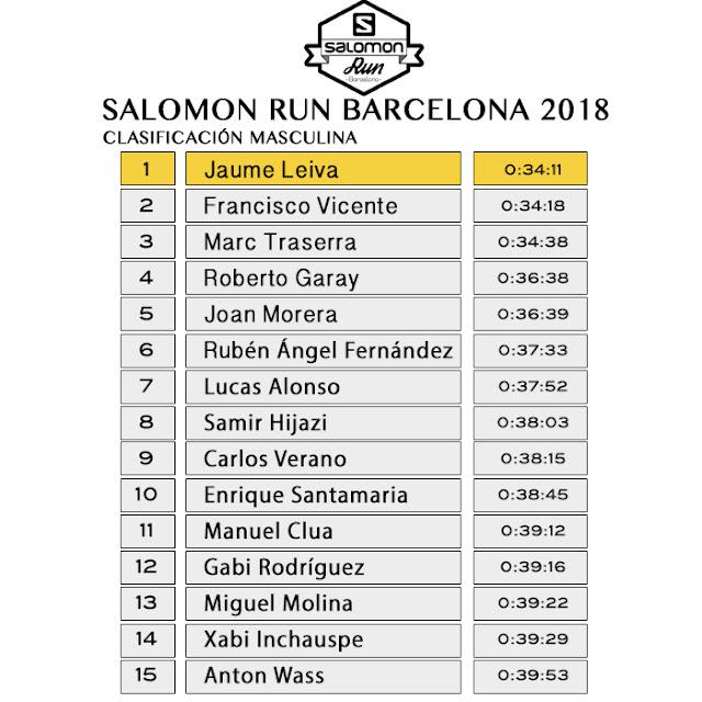 Clasificación Masculina Salomon Run Barcelona 2018
