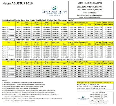 Harga Bukit DAHLIA Citra Indah City Agustus 2016