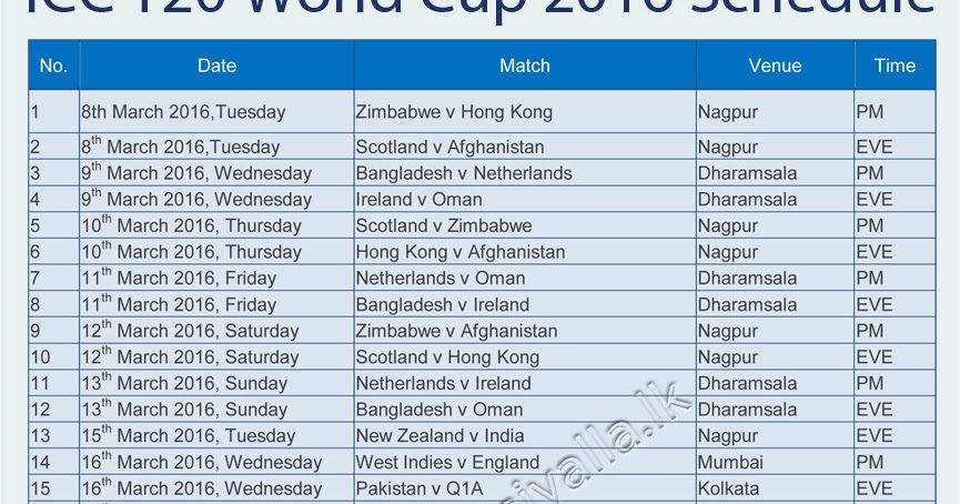 ICC T20 World Cup 2016 Schedule | Time Table | Fixtures | Teams ~ All ...