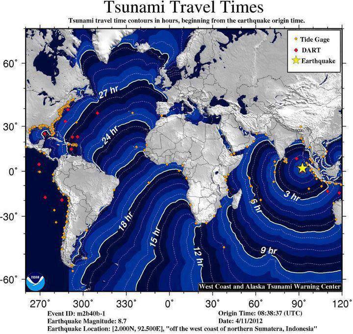 Simulasi Tsunami