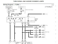 Nissan T 31 Wiring Harness