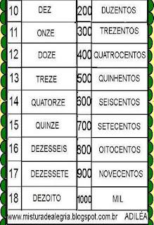 Cartaz dos numerais