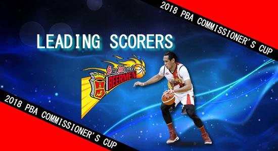 List: Leading Scorers San Miguel Beermen 2018 PBA Commissioner's Cup