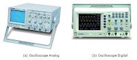Manfaat dan Fungsi Alat ukur Oscilloscope (CRO)