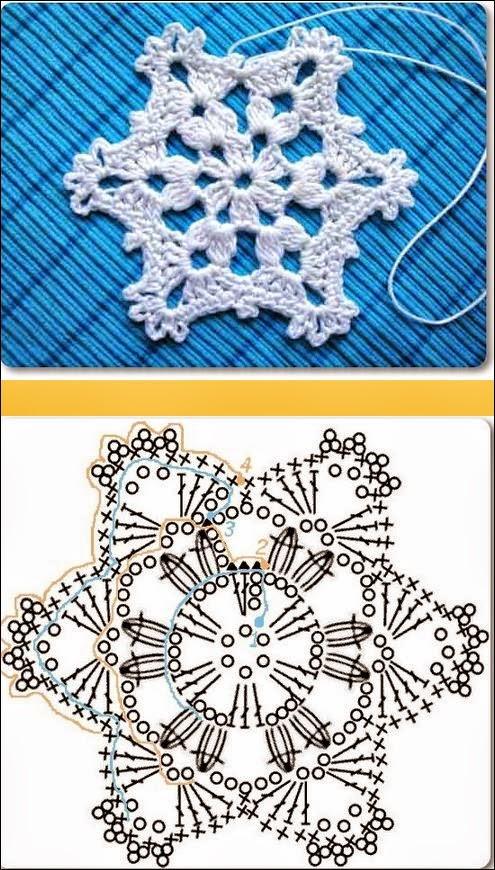 Patrones de dos estrellas para navidad todo crochet - Esquema punto estrella crochet ...