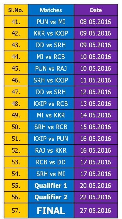 Ipl 2016 Timetable Pdf