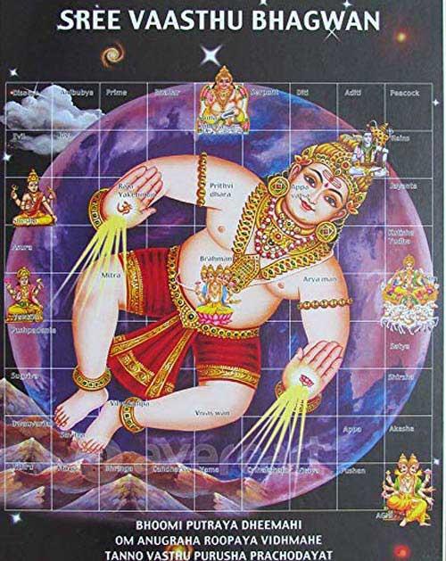 Story of Vastu Bhagavan in Hindu Scriptures