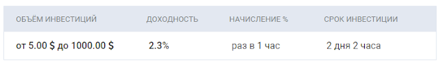 betting-group.biz отзывы