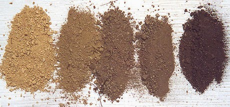 different types of soil in india