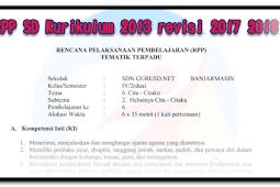 silabus kurikulum 2013 penjaskes sd