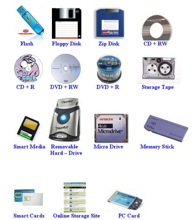 Backup Devices and Media