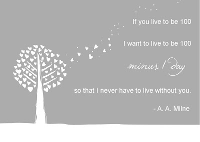 A A Milne Quotes
