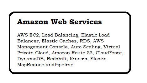 Amazon Web Services Tutorial - Basic understanding