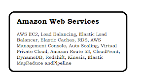 Amazon Web Services Tutorial - Terminology