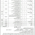 Children Hospital And Institute Of Child Health Multan Jobs