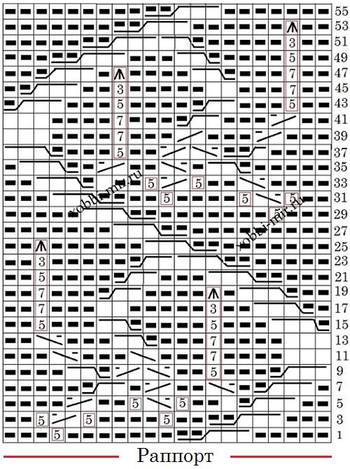 Relefnii uzor dlya vyazaniya spicami loza shema i opisanie uzora (3)