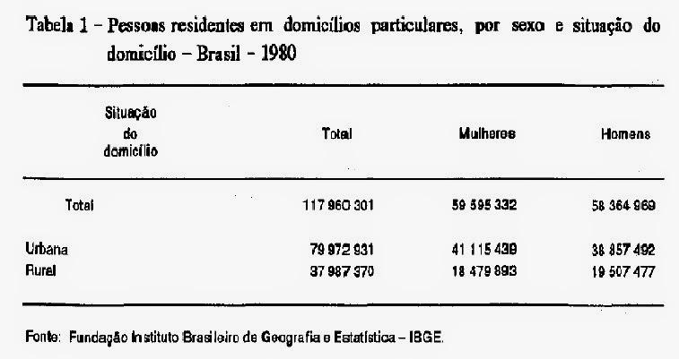 Formatação de TCC e Monografia nas Normas da ABNT atualizadas - 2018 ... a3b66443148