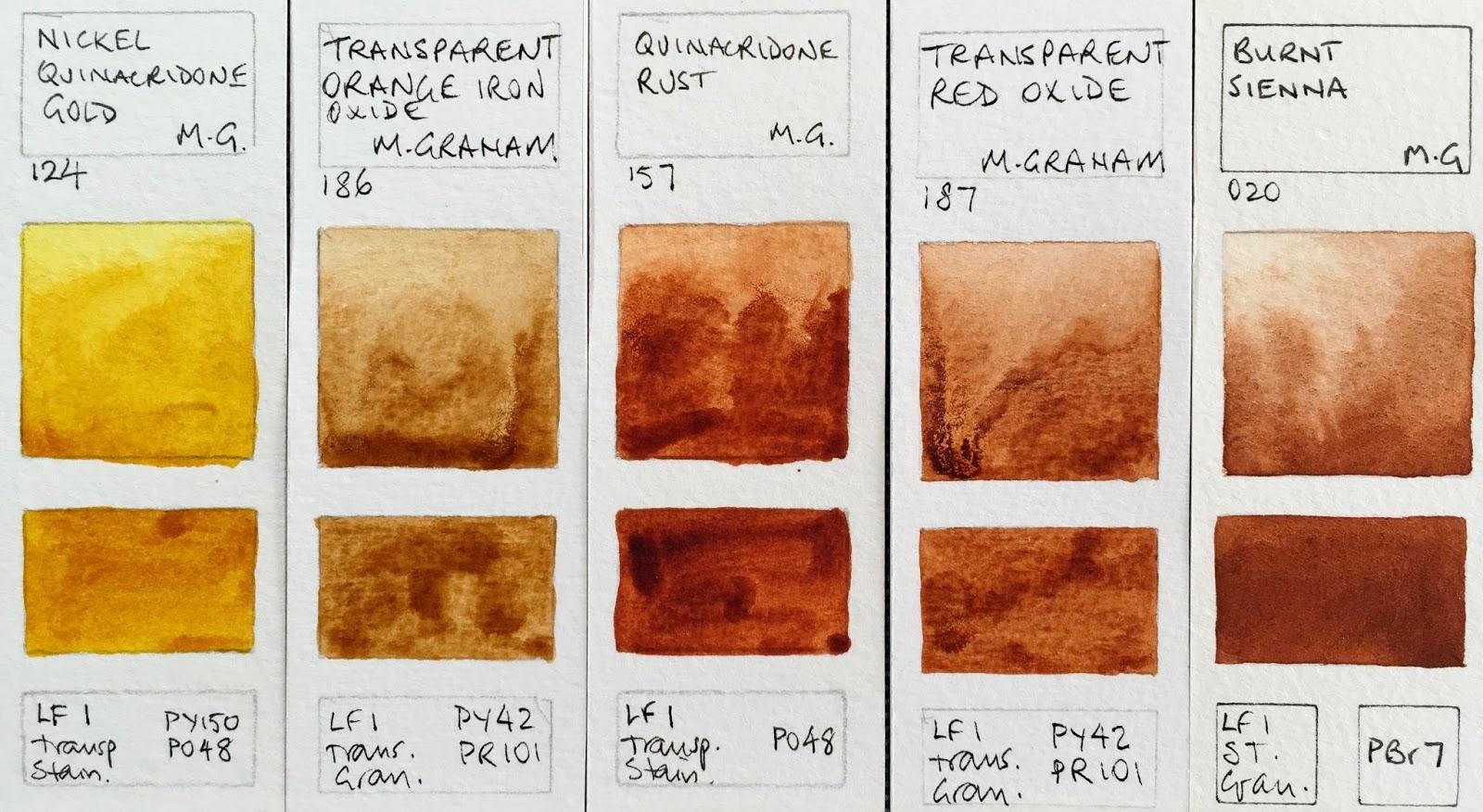 Maham watercolours nicke quinacridone gold transparent orange iron oxide rust red burnt sienna also jane blundell artist rh janeblundellartspot