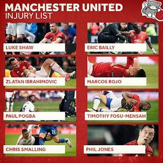 [SPORT] Manchester United Latest Injury List