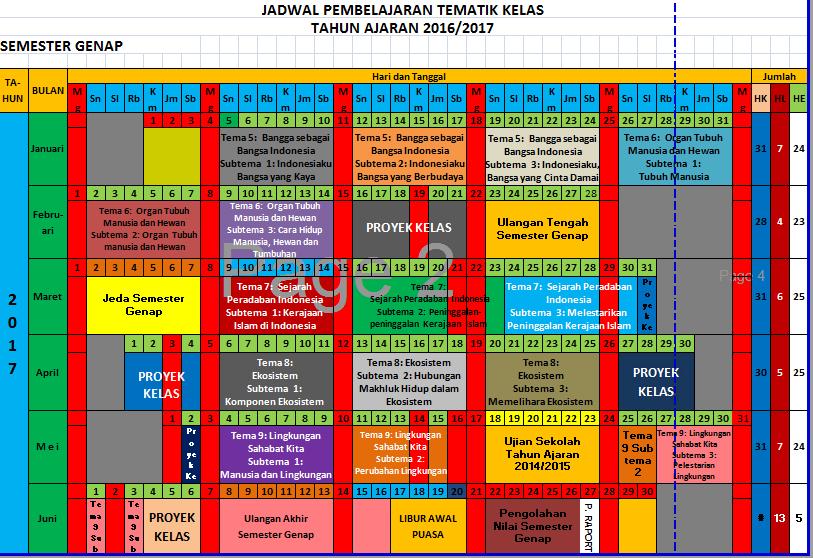 Jadwal Pelajaran Kurikulum 2013 Tematik Excel Sd Kelas 1 2 4 Dan 5