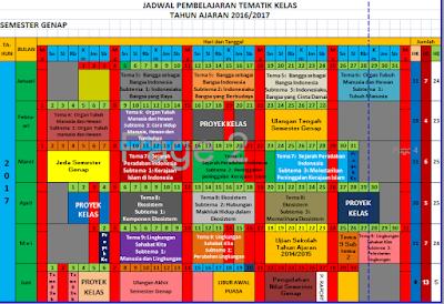 Jadwal Pelajaran Kurikulum 2013 Tematik Excel SD Kelas 1 2 4 5