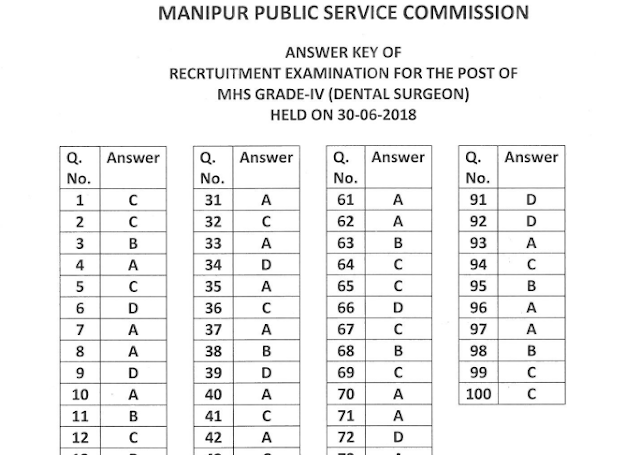 Manipur-PSC-Answer-Key