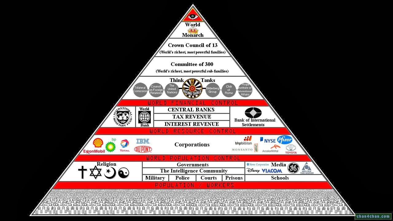Illuminate Pyramid