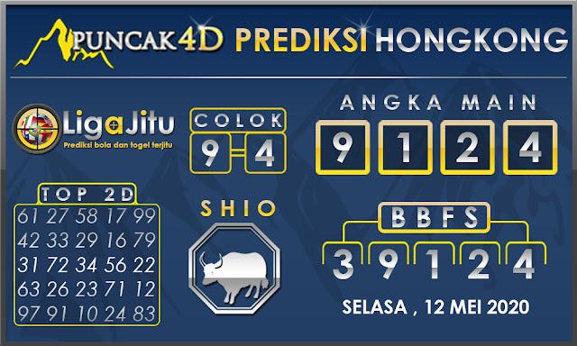 PREDIKSI TOGEL HONGKONG PUNCAK4D 12 MEI 2020