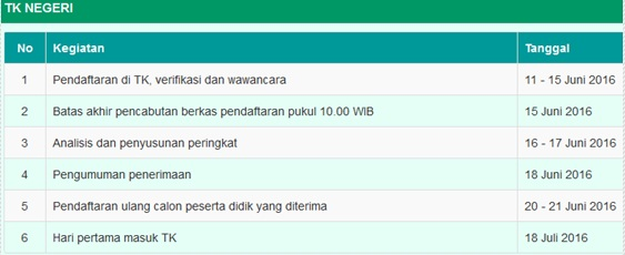 Jadwal Pendaftaran PPDB TK Negeri Kota Semarang Tahun Pelajaran 2016/2017