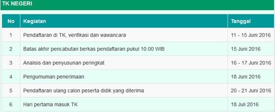 SD Negeri Kota Semarang Tahun Pelajaran  Jadwal PPDB Online TK/SD/SMP/SMA/SMK Negeri Kota Semarang 2016/2017
