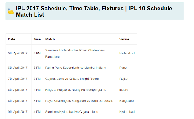 IPL 2017 FIXTURE TIME TABLE SCHEDULE DOWNLOAD