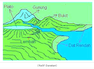 Pengertian Relief Bumi