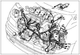 Renault Espace 19972000 Repair Manual | Online Guide and