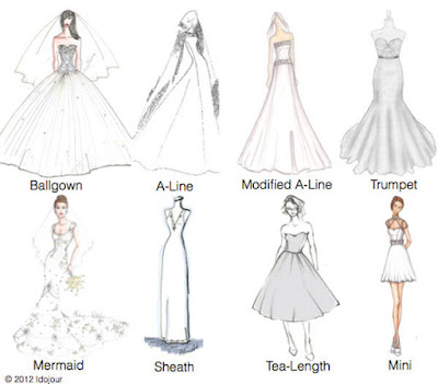Not to make you nervous, but you are about to purchase one of - The  6 most popular wedding dresses - Wedding Soiree Blog by K'Mich, Philadelphia's premier resource for wedding planning and inspiration