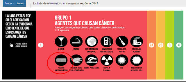 Los-Anticonceptivos-Orales-pueden-ser-cancerigenos