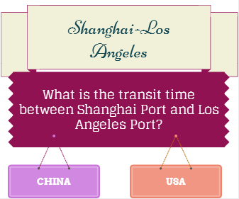 What is the transit time between Shanghai Port and Los