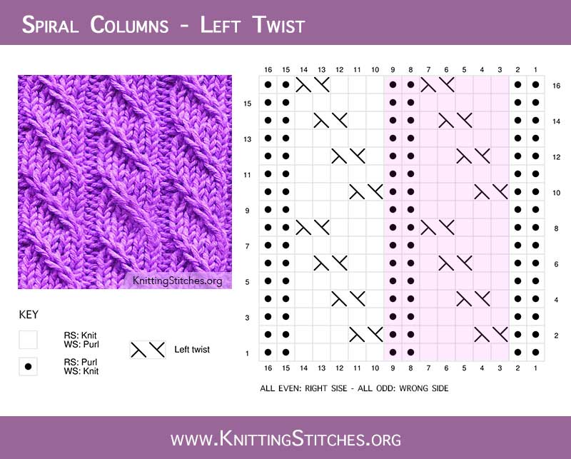 Spiral Columns - Left twist Cable knitting chart