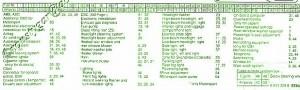 BMW Fuse Box Diagram: Fuse BOx BMW Z3 Underdash 1996 Diagram