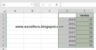 Iconos en las Etiquetas de datos de un gráfico
