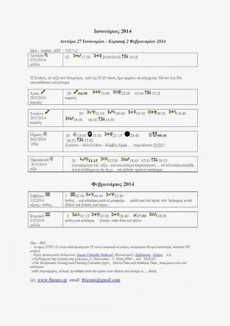 Βιοδυναμικό ημερολόγιο-Ιανουαρίου 2014