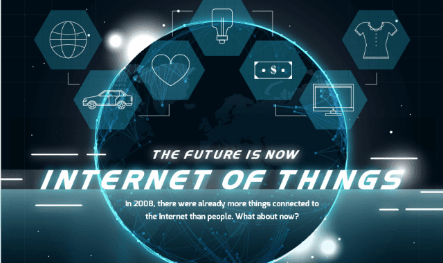 The Future is Now: Internet of Things