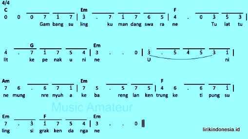 Lirik Gambang Suling Lagu Jawa Tengah