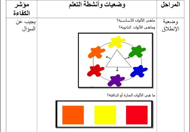 مذكرة الألوان الباردة في التربية التشكيلية للسنة الثالثة إبتدائي الجيل الثاني