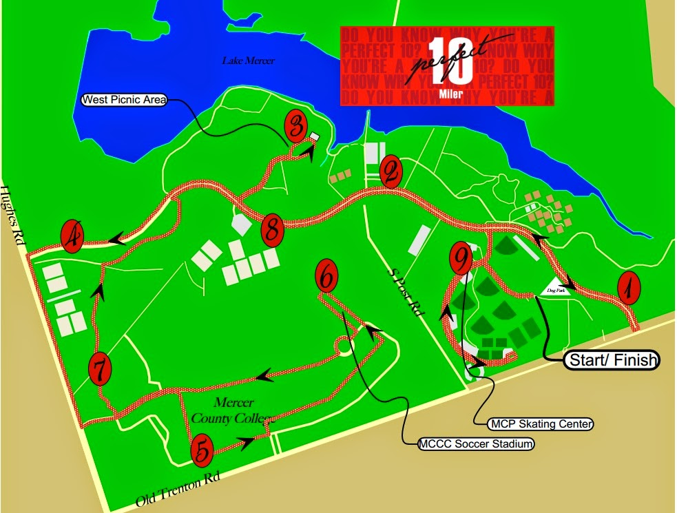 Perfect 10 Miler Course Map