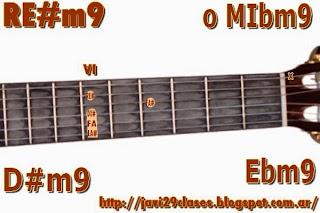 D#m9 = Ebm9 chord
