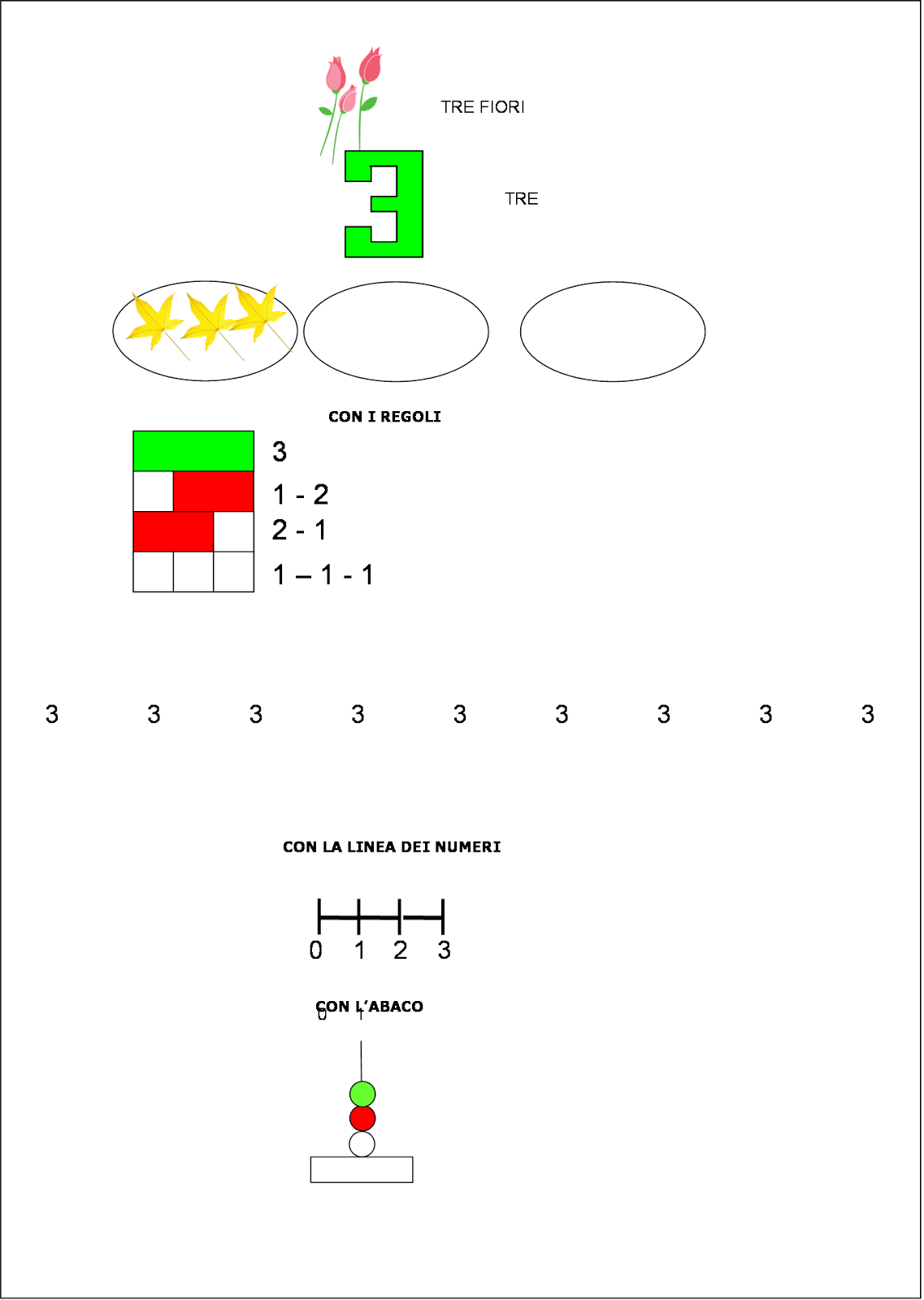 Didattica Matematica Scuola Primaria I Numeri Da 0 A 9 Classe Prima