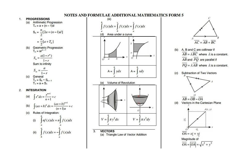 Formula Matematik Tambahan Tingkatan 5